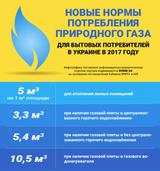 Газ под учетом: как изменились нормы потребления газа и сколько заплатят за топливо субсидианты в 2017 году