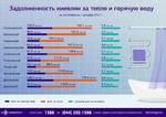 Киевляне накапливают долги по оплате тепла и горячей воды: подробности
