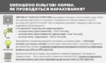 Как начисляется субсидия на оплату газа в Киеве в 2018 году: инфографика