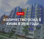 Сколько ОСМД действует в Киеве в апреле 2018 года