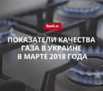 Газ какого качества поставлялся украинцам в марте 2018 года: инфографика