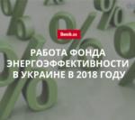 Когда начнет работать Фонд энергоэффективности в Украине: Минрегион
