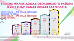 В каких домах Оболонского района самая низкая квартплата в 2018 году: инфографика