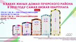 Сколько стоит услуга по содержанию жилых домов разной этажности в Печерском районе в 2018 году