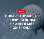 Киевляне будут меньше платить за горячую воду: подробности