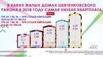 Какой размер квартплаты действует в жилых домах разной этажности в Шевченковском районе в 2018 году: инфографика