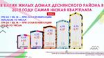 Сколько стоит содержание жилых домов разной этажности в Деснянском районе в 2018 году: инфографика