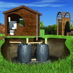 Пластиковый септик для дачи или загородного дома: монтаж и установка