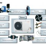 Линейные компоненты Danfoss для холодильных систем