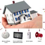 Эволюция электронных охранных систем